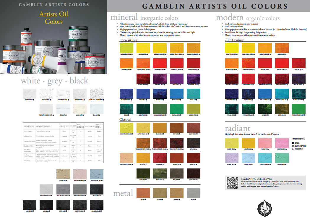 Gamblin Oils